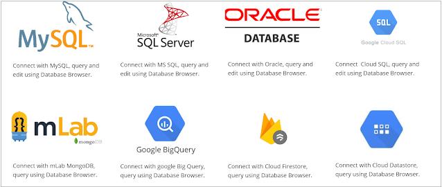 Standard Databases