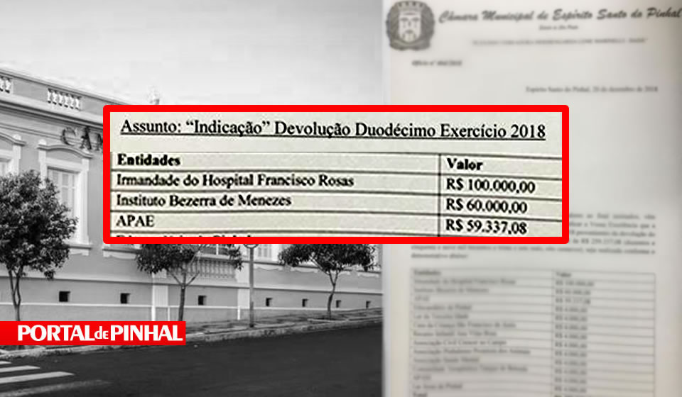 Duodécimo de R$ 259 mil reais ainda não foram destinados ao Hospital e entidades