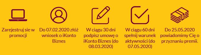 iKonto Biznes - warunki 200 zł premii
