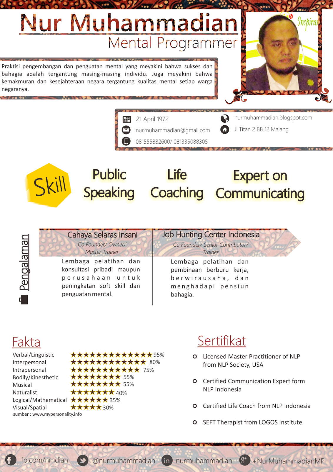 Contoh Curriculum Vitae Resume Untuk Yang Berpengalaman