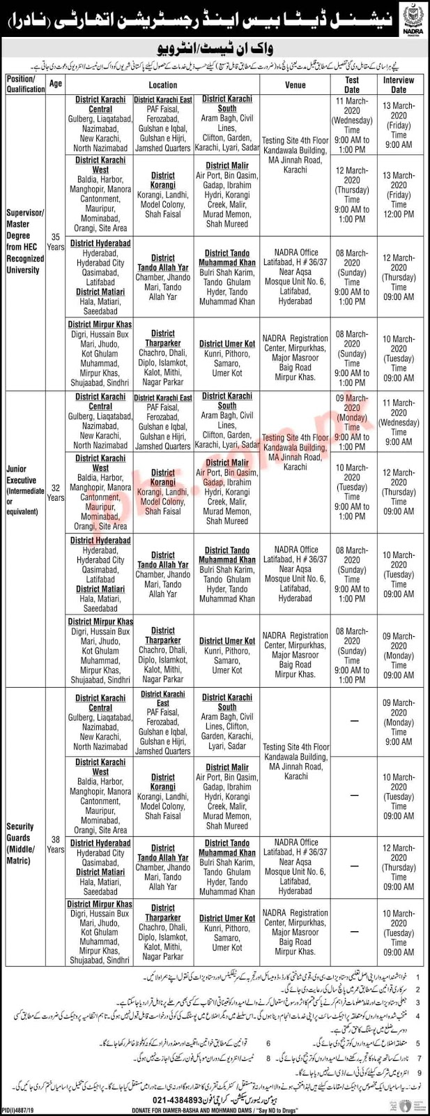 Latest NADRA jobs Advertisement 2020