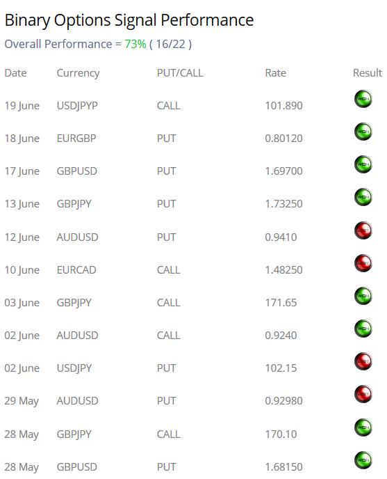 Forex or stocks better