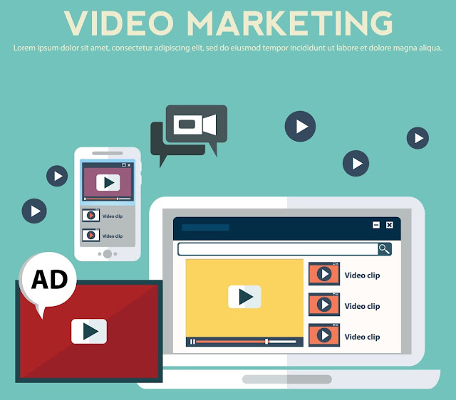 master video marketing tight budget bootstrap business branding