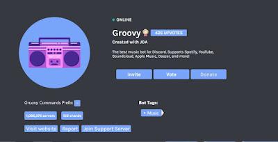 Get Inspired For Music Bot Discord Groovy | KoolGadgetz