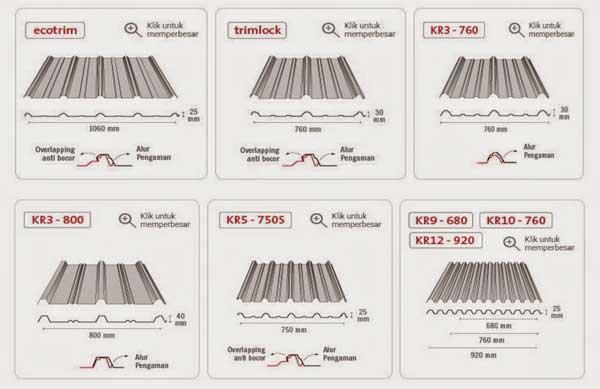 pengertian atap spandek, atap spandek adalah, kelibihan atap spandek, atap galvalum adalah