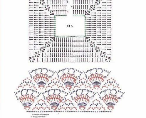 patron-Crochet Imagen Falda para canesú a crochet y ganchillo por Majovel Crochet
