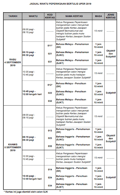 Jadual Waktu Peperiksaan UPSR 2019 Tahun 6
