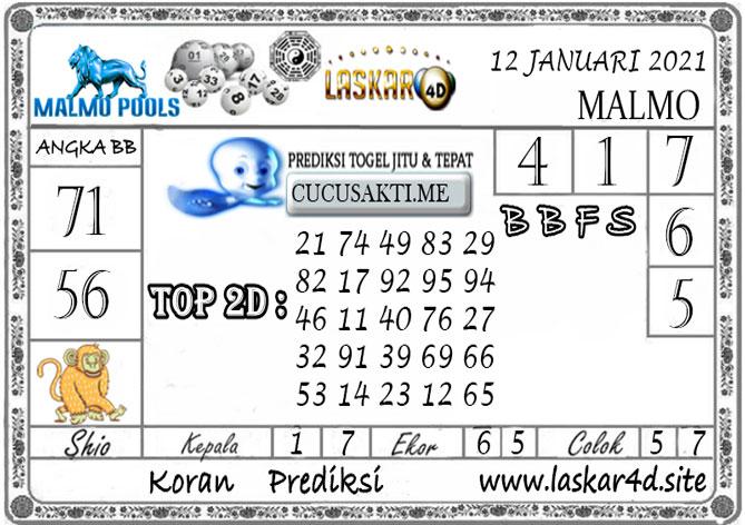 Prediksi Togel MALMO LASKAR4D 12 JANUARI 2021