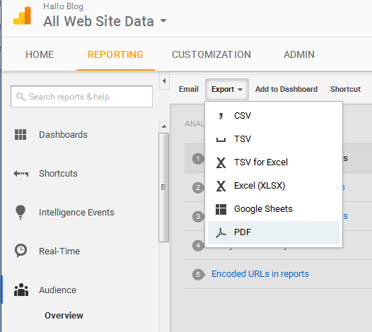 Cara download statistik blog dari google analytics
