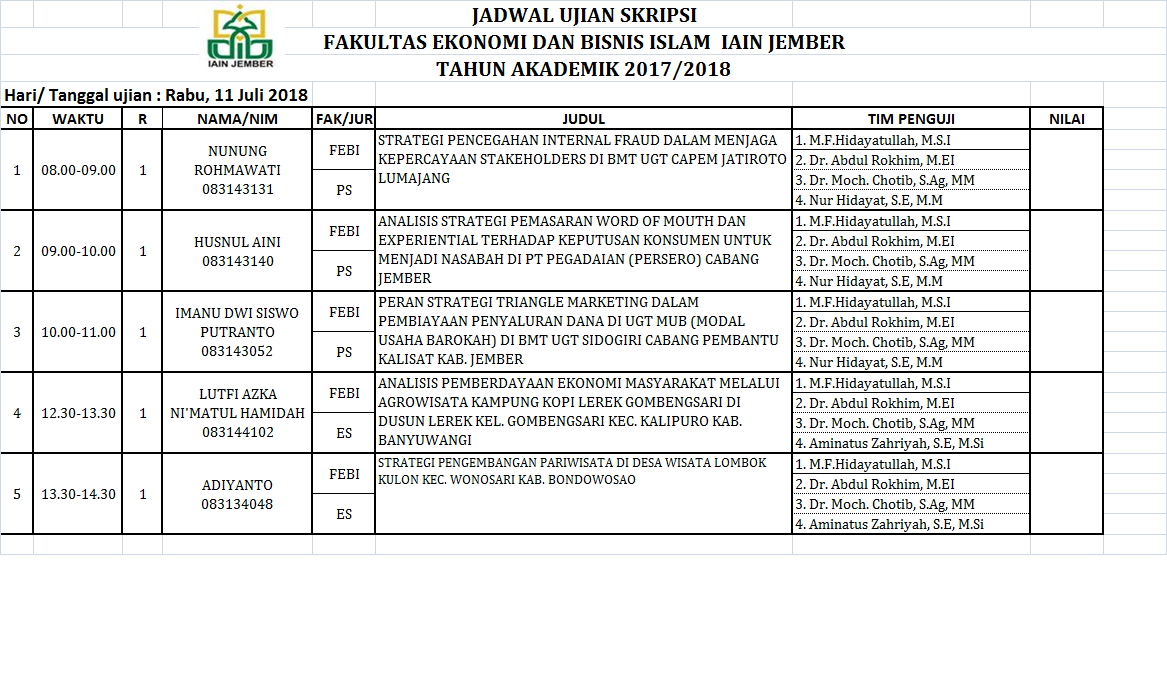 Fakultas Ekonomi Dan Bisnis Islam Jadwal Ujian Skripsi Fak
