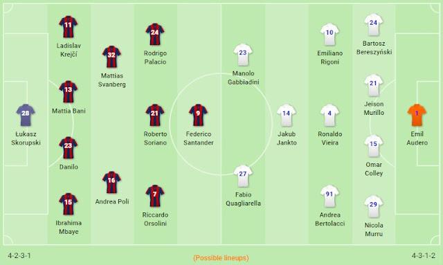 Prediksi Bologna vs Sampdoria — 27 Oktober 2019