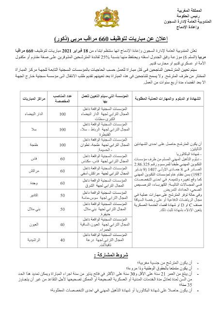 المندوبية العامة لإدارة السجون وإعادة الإدماج تنظم مباراة توظيف 660 مراقب مربي