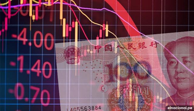 Crisis sistema financiero Chino