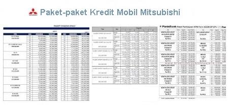 Harga Mitsubishi Xpander Surabaya Dealer Mitsubishi