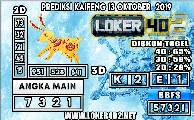PREDIKSI TOGEL KAIFENG POOLS LOKER4D2 13 OKTOBER 2019