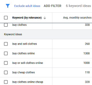 Google Keyword Planner Result