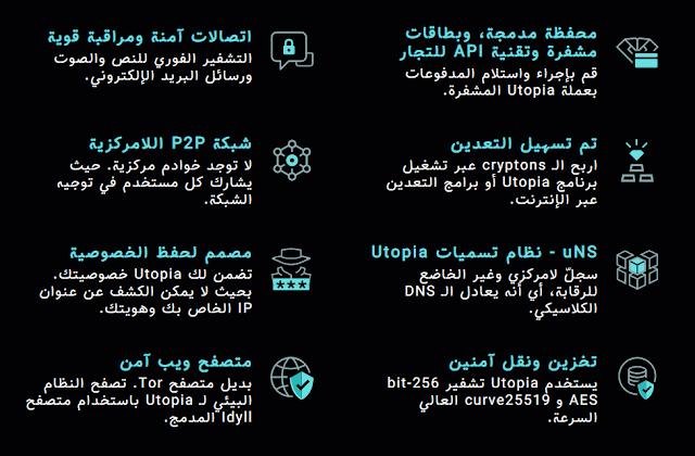 تحميل برنامج إيبتوبيا للتواصل الامن UTOPIA.PNG