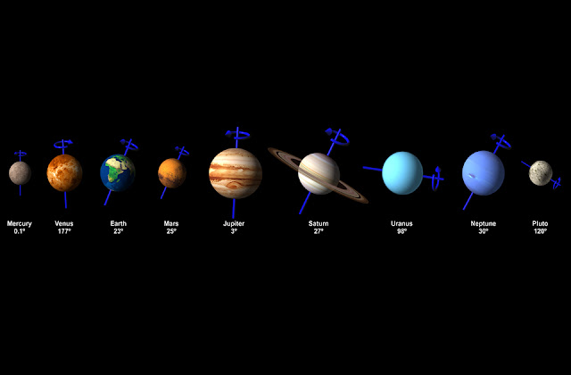 Planets, general information