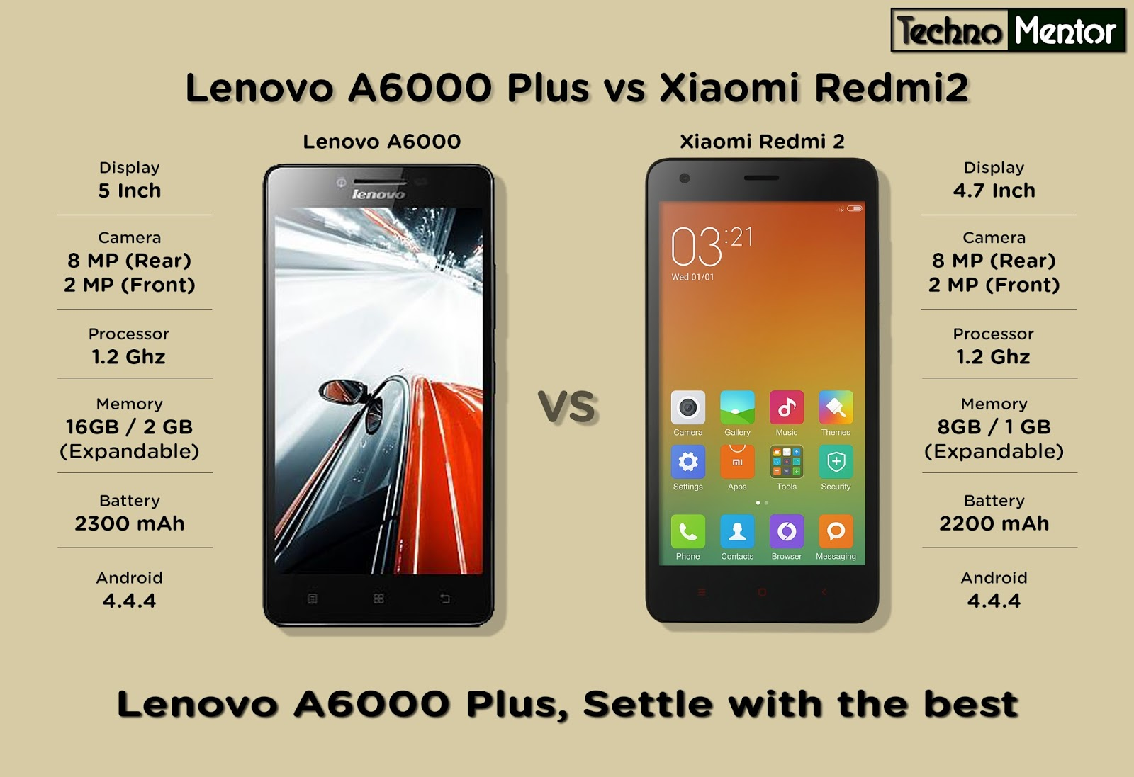 promo code bbe90 97985 The Techno Mentor: Lenovo A6000 Plus Surpasses Xiaomi Redmi 2