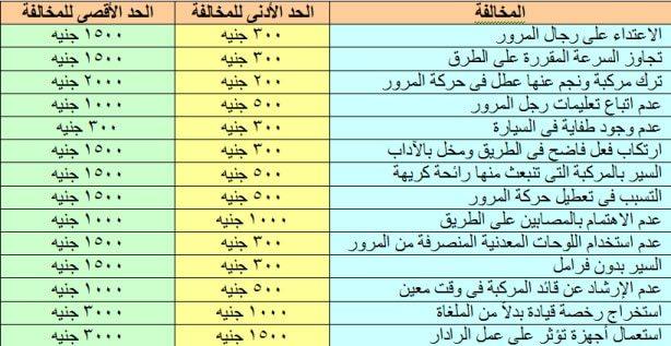 تعرف علي غرامات قانون المرور الجديد في مصر