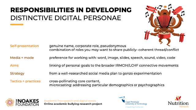 RESPONSIBILITIES IN DEVELOPING DISTINCTIVE DIGITAL PERSONAE
