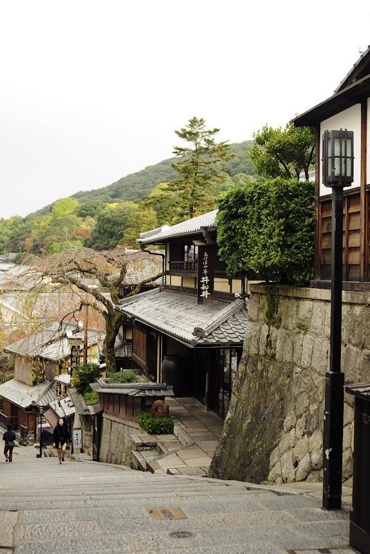 Travel Kiyomizu-dera temple