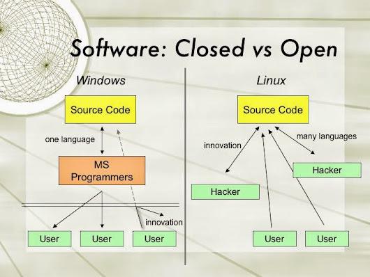 open vs closed sources essay