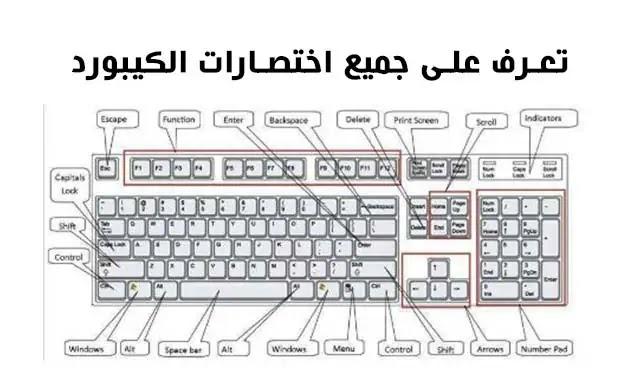 تعرف على جميع اختصارات لوحة مفاتيح Windows 10 معظمها اشياء جديدة لا تعلمها