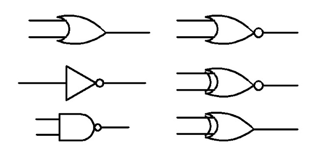 Easy way to understand What is Logic Gate.what is logic gate? logic gates, symbols of logic gates.types of logic gates