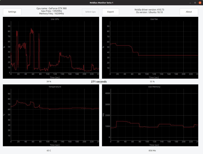 Nvidiux: Nvidia GPU Overclocking And Underclocking Software