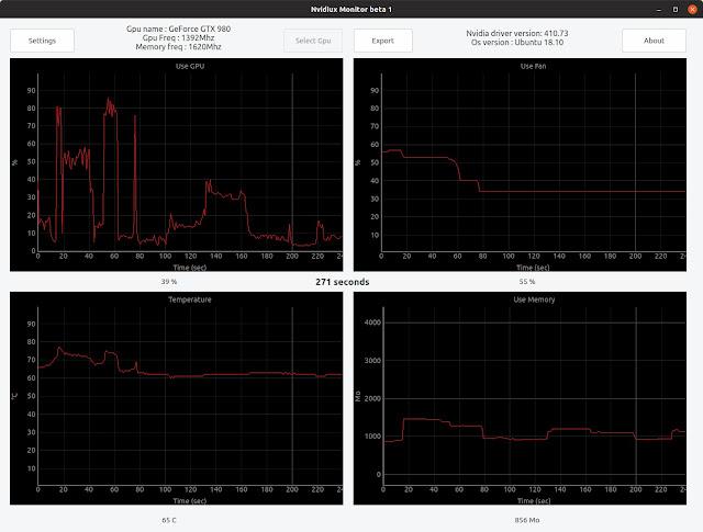 Nvidiux Nvidia GPU monitoring
