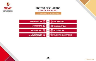 cuartos copa 2019