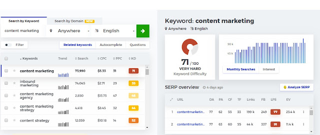 example of keyword research