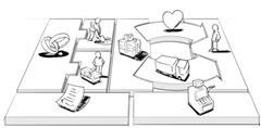 Estructura de costos de un modelo de negocios
