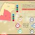 مستجدات الحالة الوبائية لفيروس كورونا المستجد بجهة الداخلة وادي الذهب