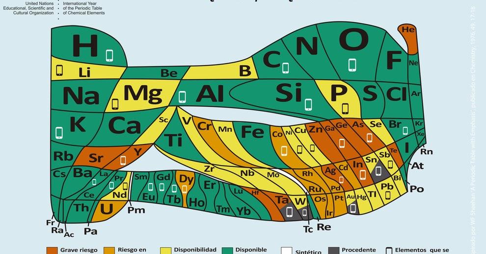 La tabla periódica que alerta sobre la desaparición de elementos ... 70381c37d2f