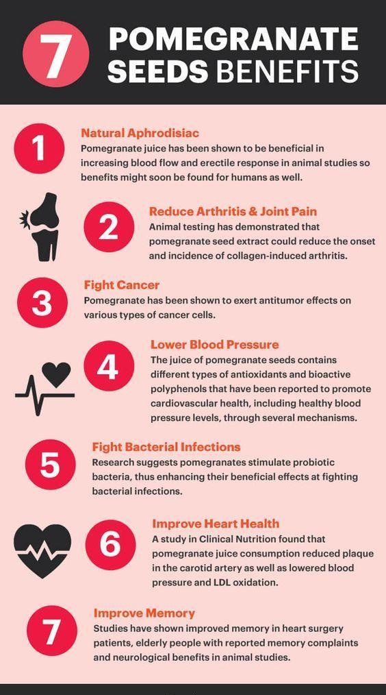 Pomegranate Best Health Benefits