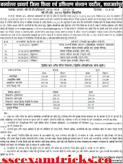 UP BTC 2014 Shahjahanpur Cut off