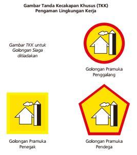 SKK Pengamanan Lingkungan Kerja