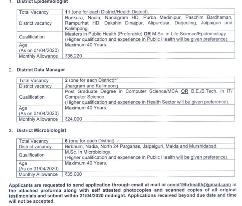 Jobs, Jobs In West Bengal, District Health & Family Welfare Samiti Recruitment, jobs in  Darjeeling,