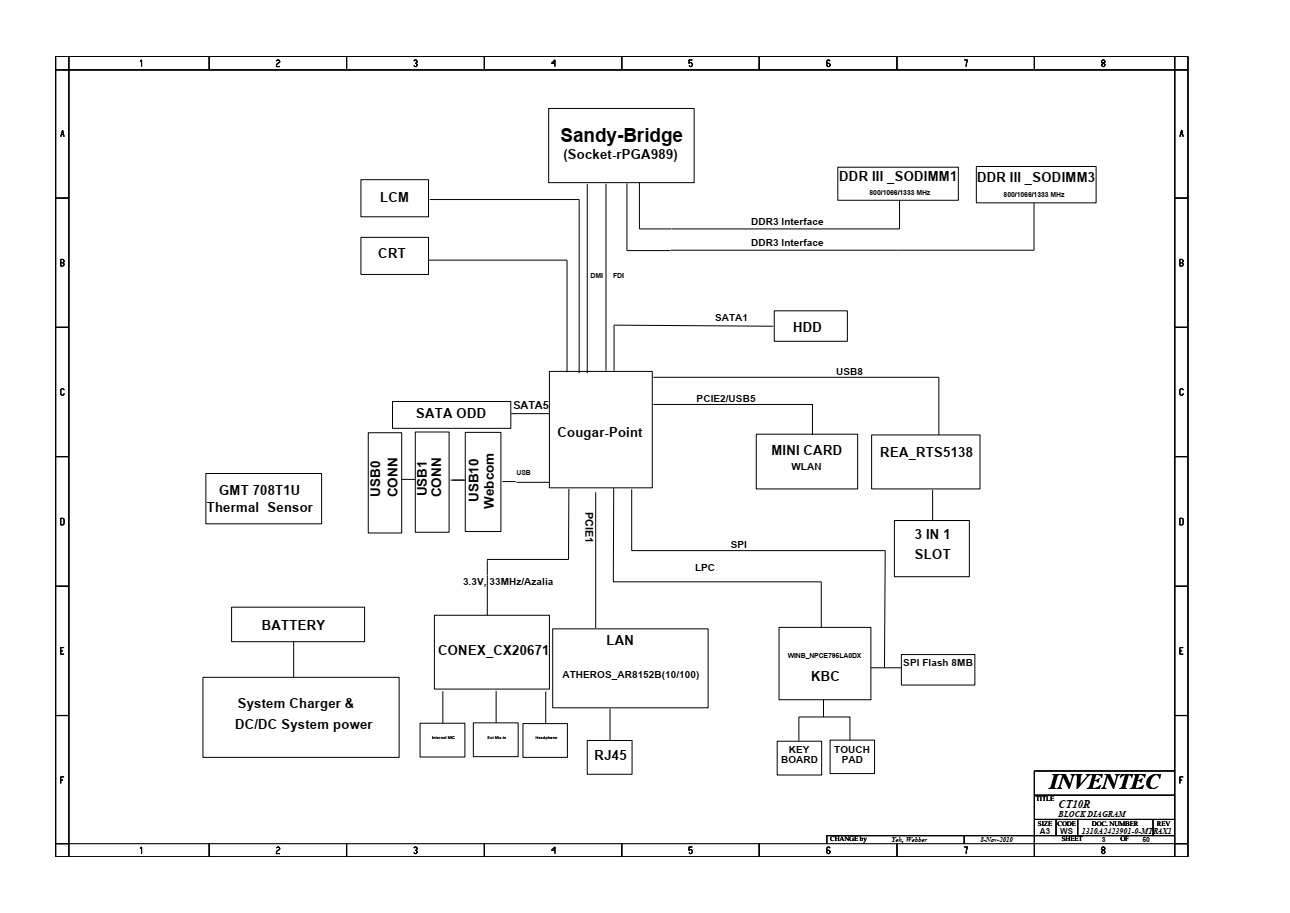 hight resolution of toshiba wiring diagram wiring diagram data toshiba motor wiring diagram