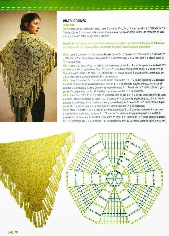 Cómo tejer un chal triangular al crochet paso a paso | Crochet y Dos ...