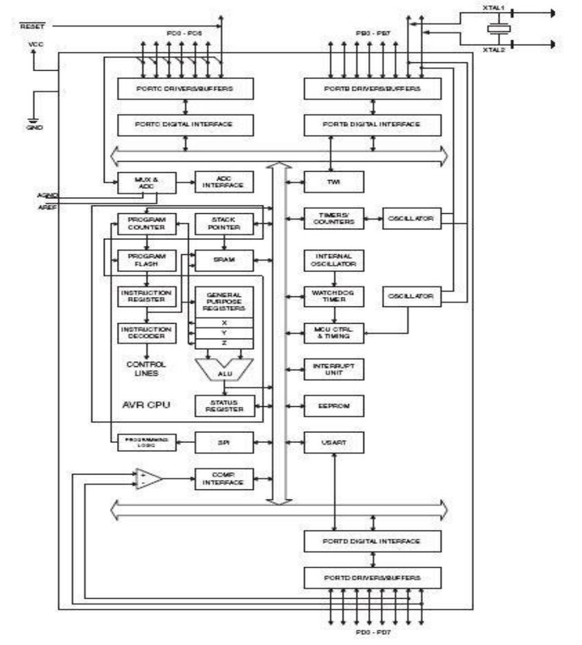 Belajar  U0026 Mengetahui Lebih Jauh Tentang Ilmu Elektronika