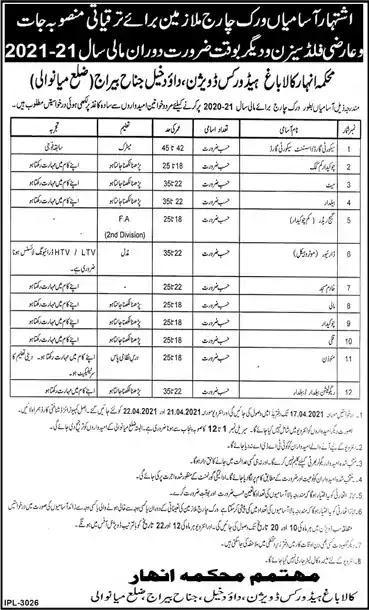 New Jobs in Pakistan Irrigation Department Mianwali Jobs 2021