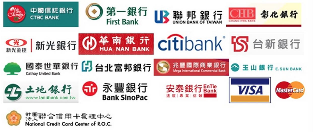 環境-附近銀行