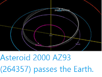 https://sciencythoughts.blogspot.com/2019/12/asteroid-2000-az93-264357-passes-earth.html