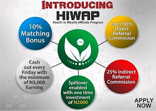 Money On HIWAP