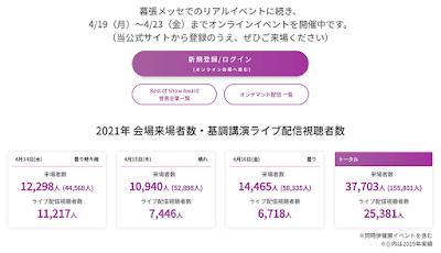 Interop、APPS JAPANなど同時開催イベントを含めたリアルイベントへの来場者数など
