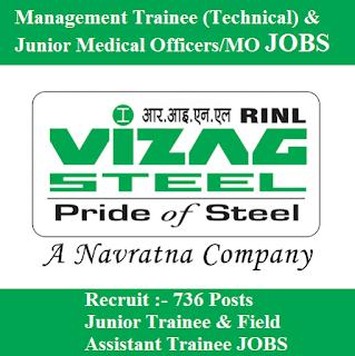 Rashtriya Ispat Nigam Limited, Visakhapatnam Steel Plant, RINL, VSP, Vizag Steel, Andhra Pradesh, AP, Trainee, 10th, Junior Trainee, Field Assistant, freejobalert, Sarkari Naukri, Latest Jobs, vizag stell logo
