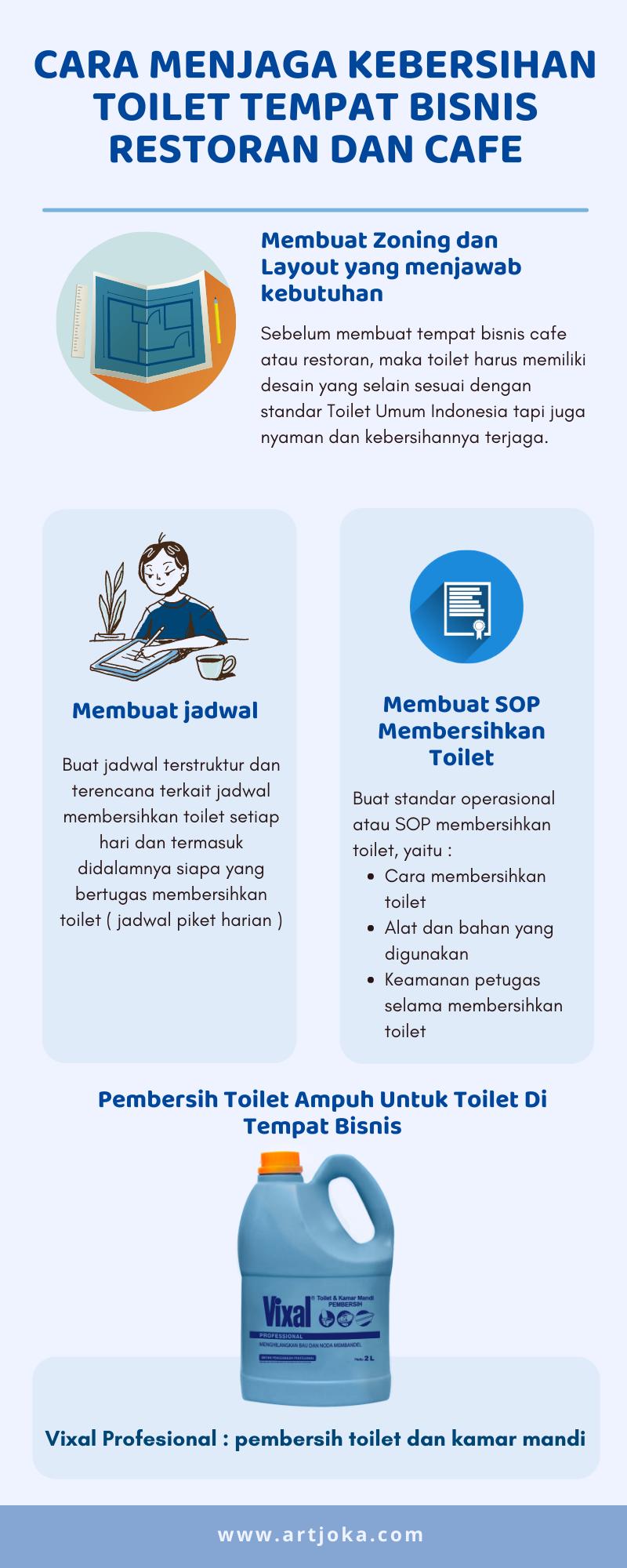 Cara-Menjaga-Kebersihan-Toilet-Tempat-Bisnis